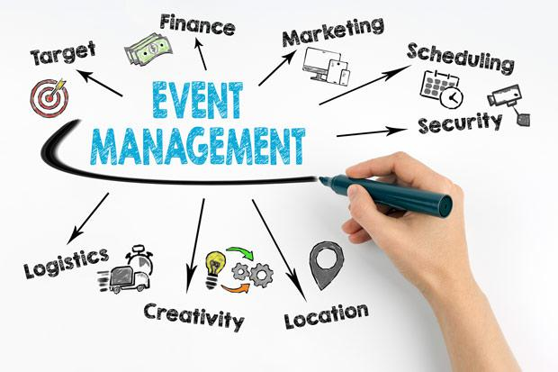 FUTURE OF EVENT MANAGEMENT IN INDIA