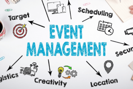 How self-management events differs from the professional ones